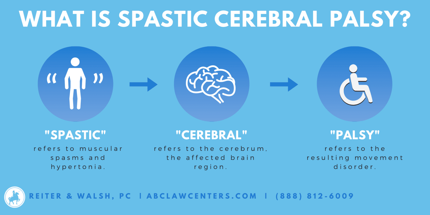 What is spastic cerebral palsy? Cerebral Palsy Infographic