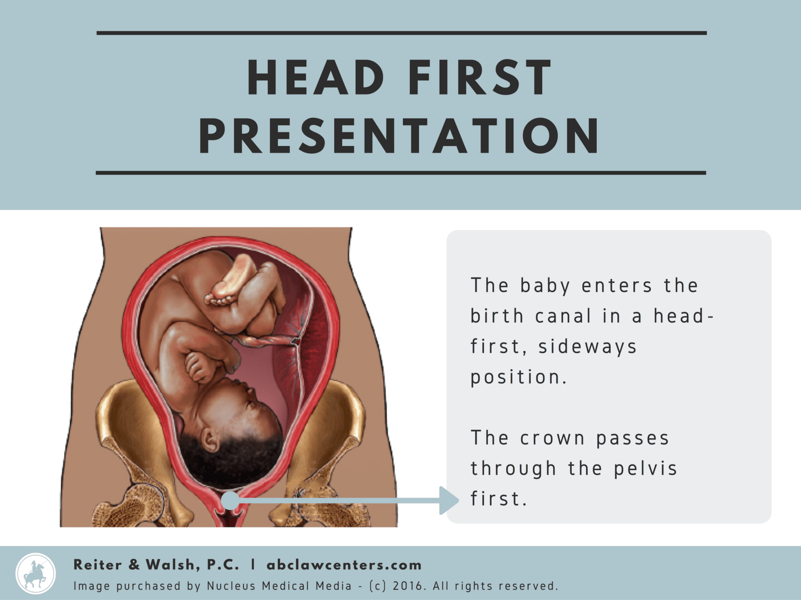 Head First Presentation