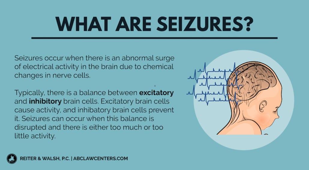 What Are Seizures? Seizures in Kids and Babies